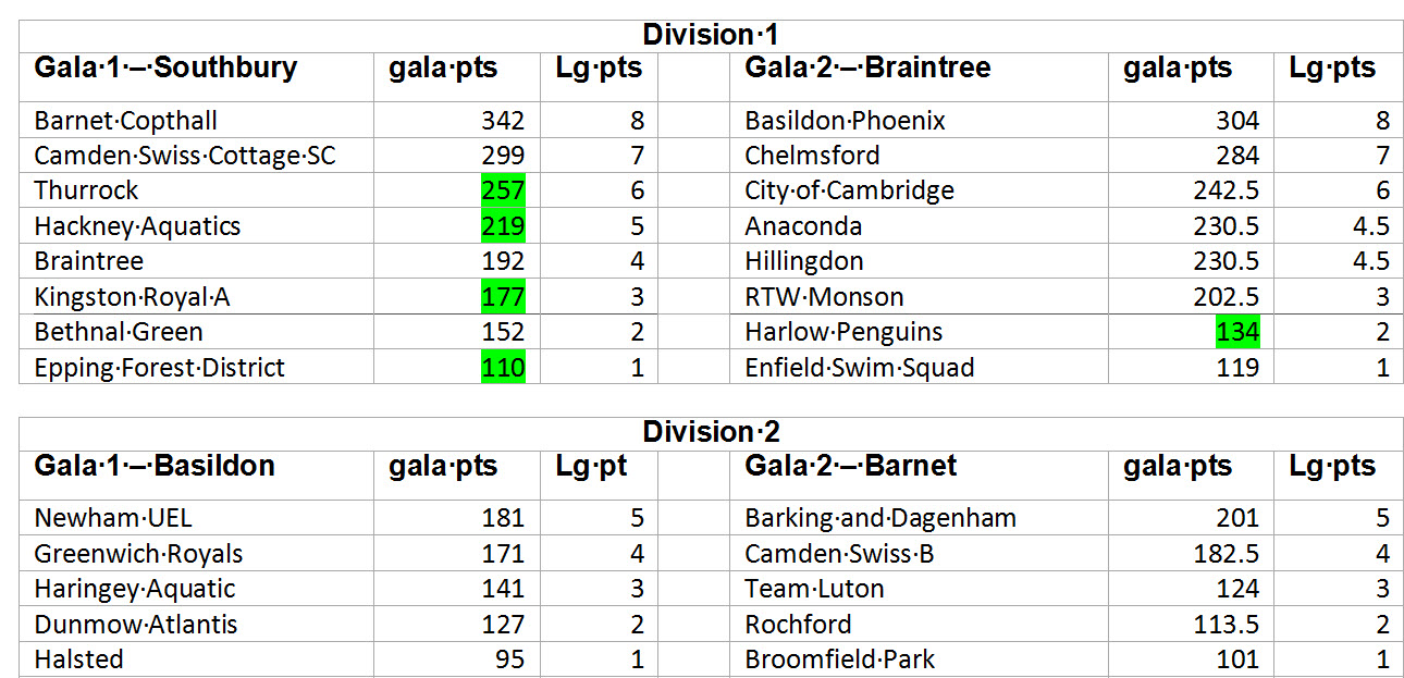 2018 round1a results.jpg